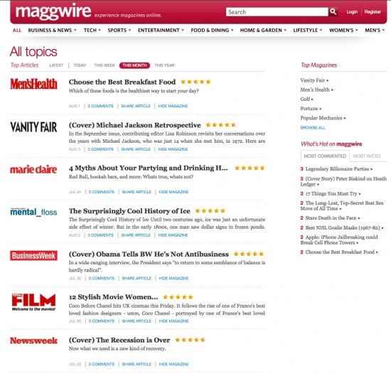 magwire
