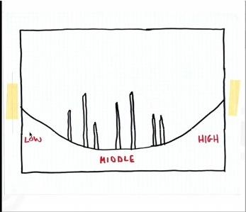 moriber-chart